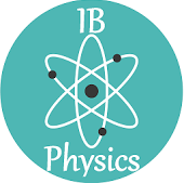 IB Physics Past Papers organized by Topics