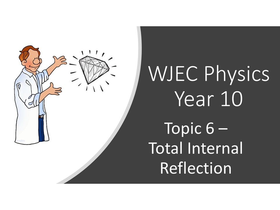 WJEC 1.6 (Triple) Total Internal Reflection of Waves whole topic ppt
