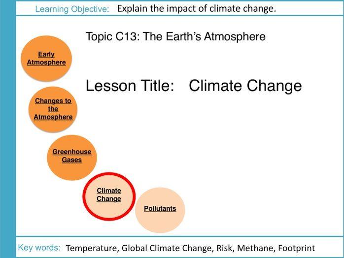AQA GCSE: C13 Earths Atmosphere: L4 Climate Change