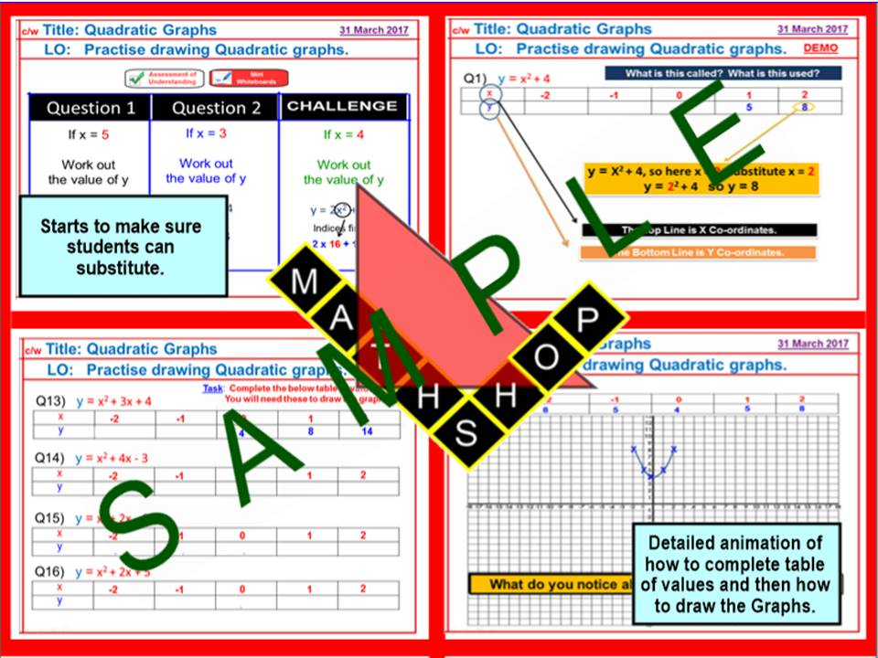 Straight Line Graphs By Shamster Teaching Resources Tes