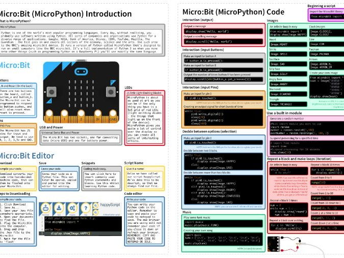 MicroPython - Micro:Bit Python Cheat Sheet