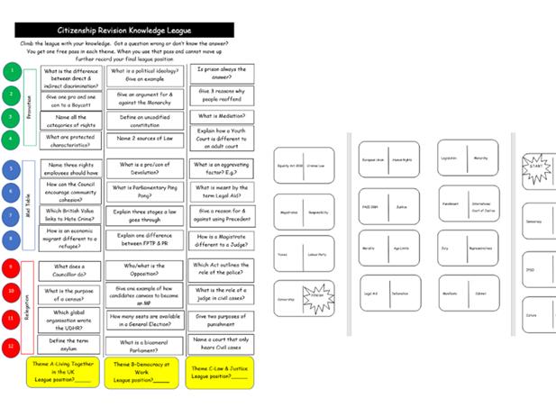 Themes A, B & C Revision Materials