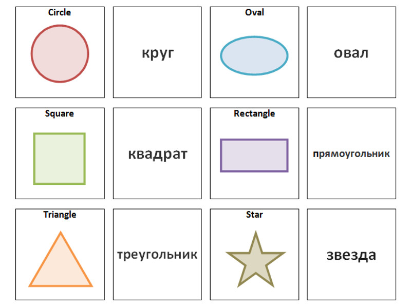 Shapes: Russian Vocabulary Card Sort