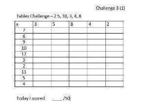 Tables Challenge Lev 3 - 3,4,8,2,5,10x