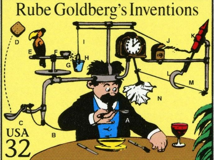 Types of Motion - Rube Goldberg Machines