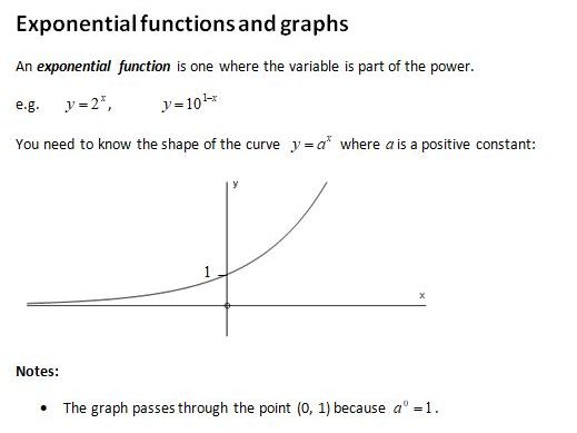 Notes and Examples for Edexcel A Level Maths Year 1 Topic 12: Exponentials and Logarithms