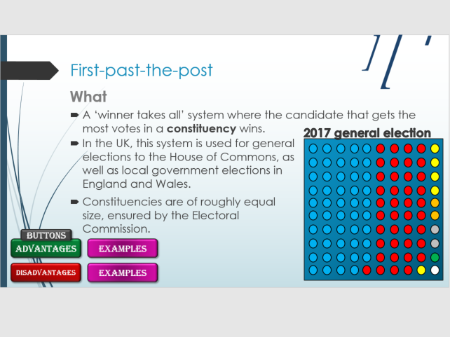 Electoral systems (Edexcel spec)