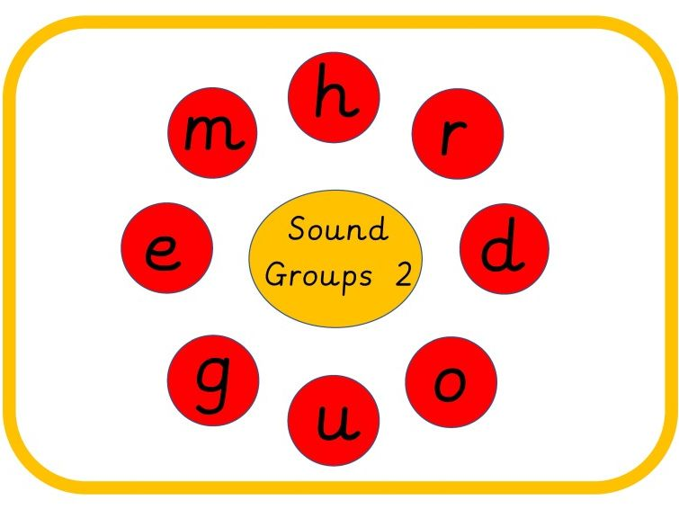Sound Groups Bundle 2