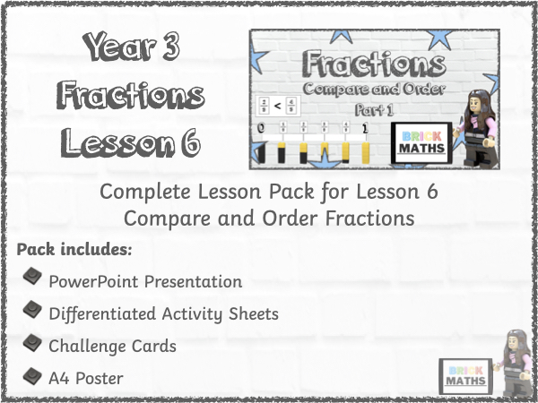 Y3 Fractions Lesson 6 - Compare and Order - Year 3