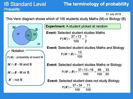 IB Mathematics SL - Probability