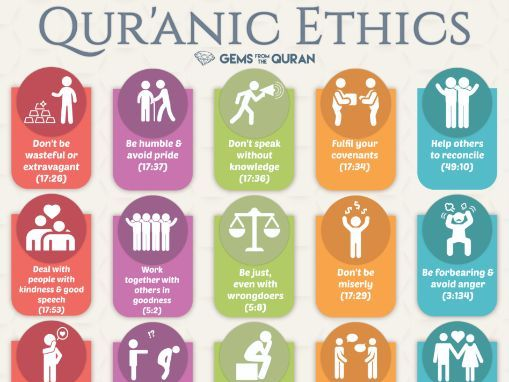 Quranic Ethics - High Quality Poster