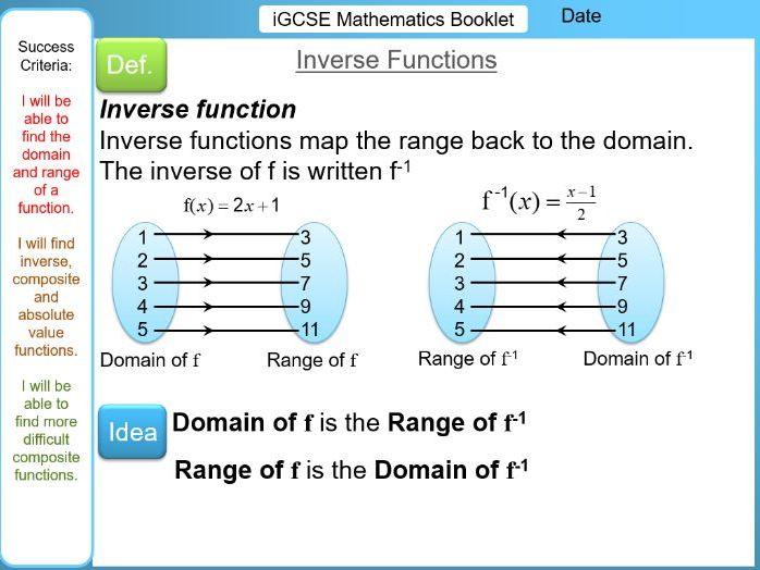iGCSE Booklet - Function Notation, Domain & Range, Composite & Inverse Functions, Modulus