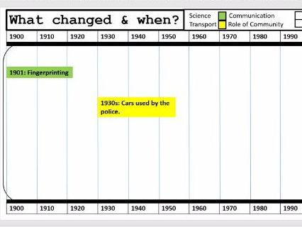 Lesson 25 GCSE History Edexcel 1-9 Crime & Punishment 1900-Present: Law enforcement & policing.