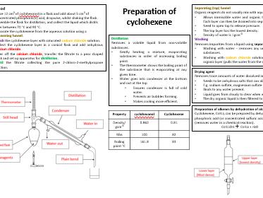Preparation of cyclohexene