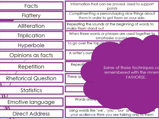 Comparing Writer's Viewpoints