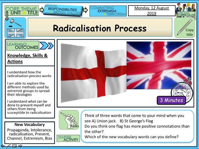 Radicalisation Process Extremism Prevent PSHE
