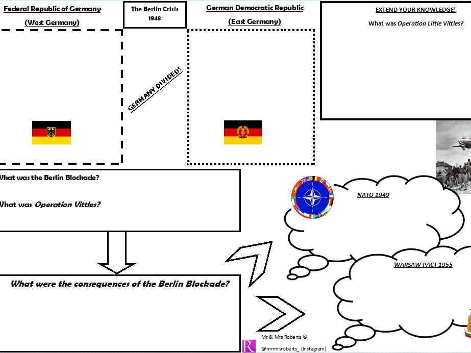 Edexcel GCSE History - Cold War - Topic 1 - The Berlin Crisis 1948 - WORKSHEET