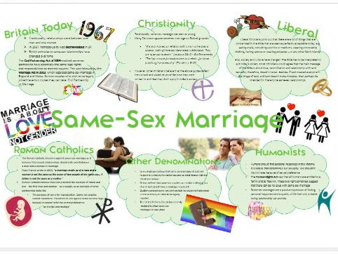 WJEC Eduqas Relationships: Same-Sex Marriage Learning Mat
