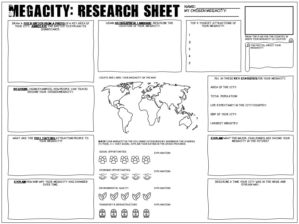 Megacities: A3 Research Sheet