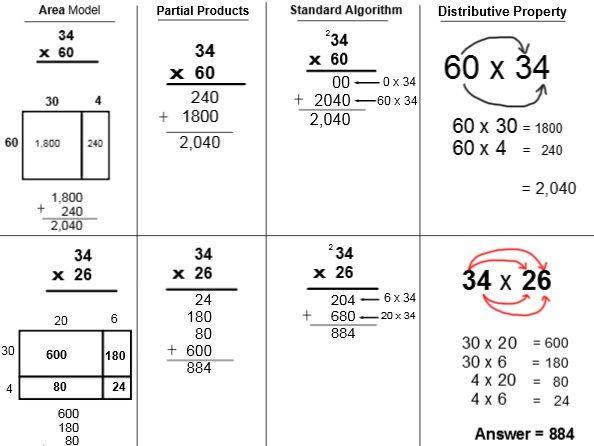 Multiplication Strategies Handouts & key words & SMART Board (Math Grades 2 - 5)