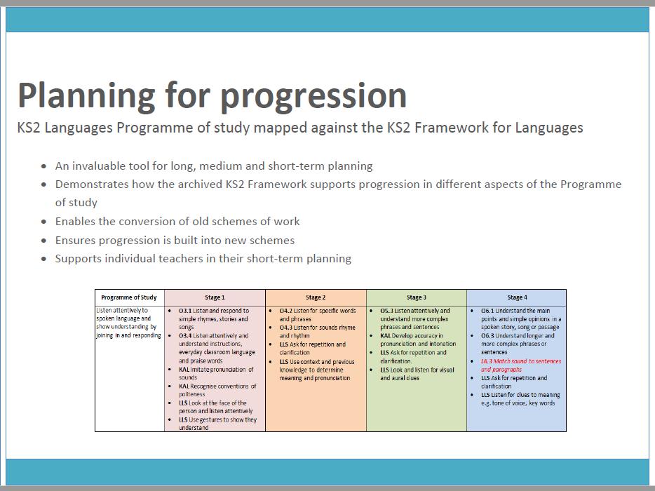 KS2 MFL Planning for progression - Support materials