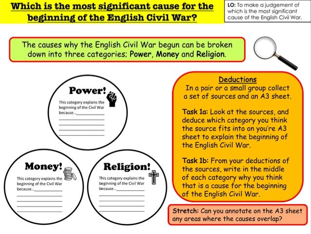 Which is the most significant cause for the beginning of the English Civil War?