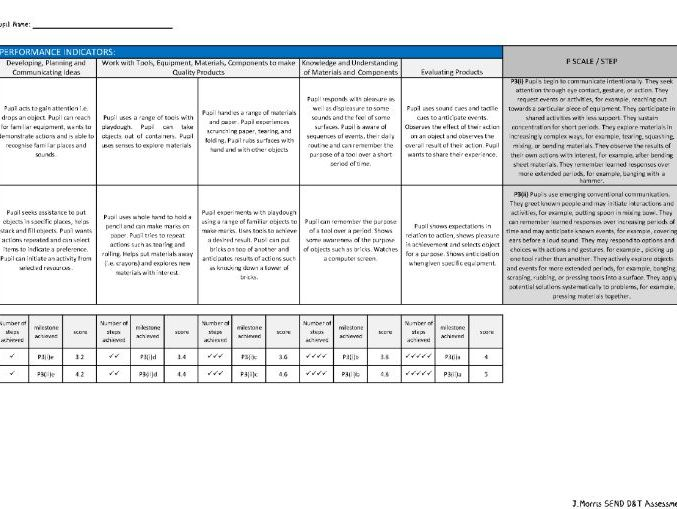 D&T SEND Assessment Tracking