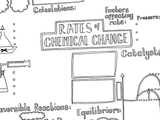 Hand-drawn Science GCSE Rates of Chemical Change Summary Sheet