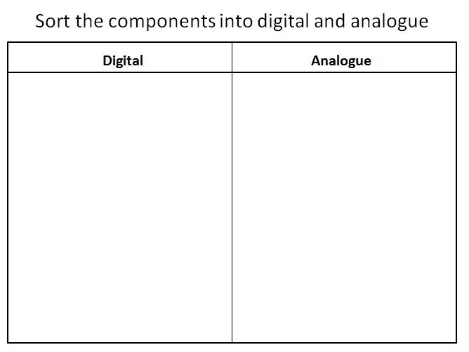 Analogue and digital electronics sorting activity
