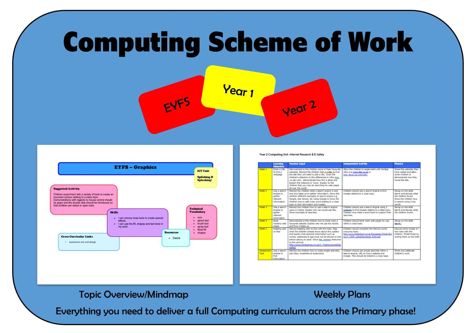 EYFS and Key Stage 1 (KS1) Computing Scheme of Work
