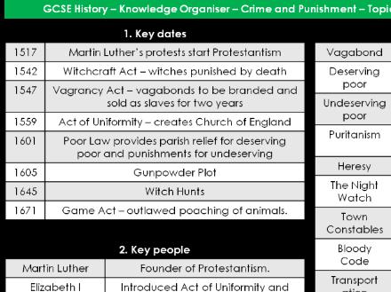 5 x Edexcel GCSE History Crime and Punishment C1000 - Present  Knowledge Organisers Unit 1 - 5