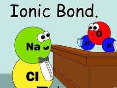 Ionic Bonding - Video Walk through