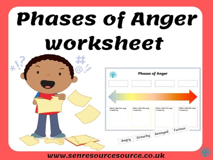 Phases of Anger Worksheet
