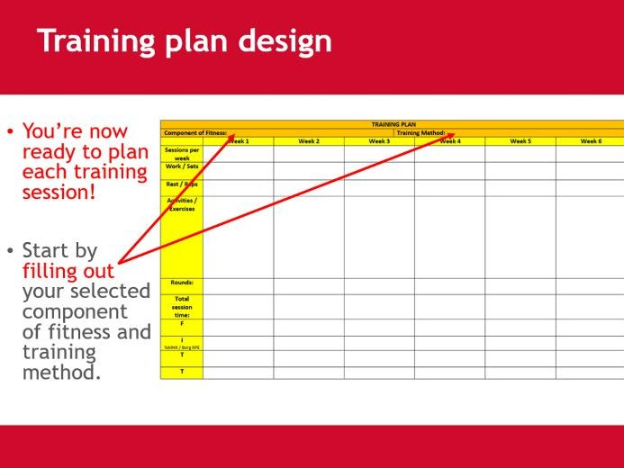 Designing a Personal Training programme - P1 - Unit 3 - Applying the Principles of Personal Training