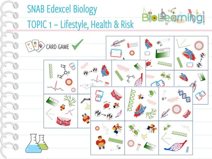 SNAB Biology Topic 1: Lifestyle, health & risk - Card Game