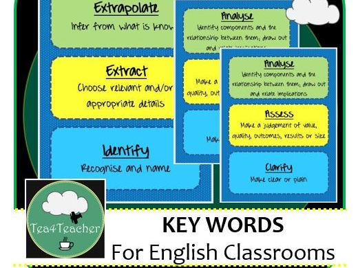 Key Words for English Classrooms - Printable Key Words Frieze or Word Wall Secondary English Terms