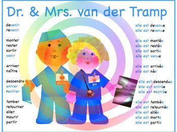 Dr. & Mrs. van der Tramp (les verbes conjugués avec être): a mini-unit