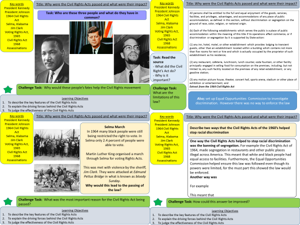 Civil Rights: Why were the Civil Rights Acts passed and what were their impact?