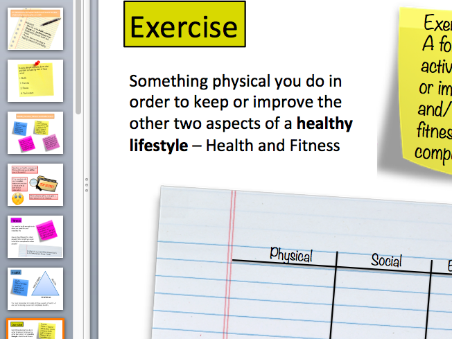 3.1 Health, Exercise, Fitness and Performance. Edexcel new specification 9-1.