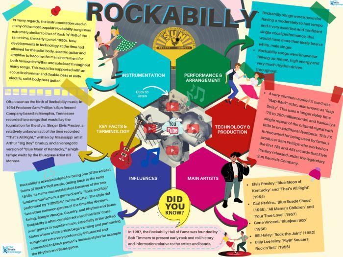 Rockabilly - Quick Outline