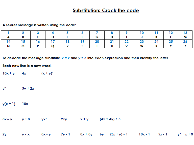 Substitution crack the code Worksheet with Solutions - Edexcel KS3