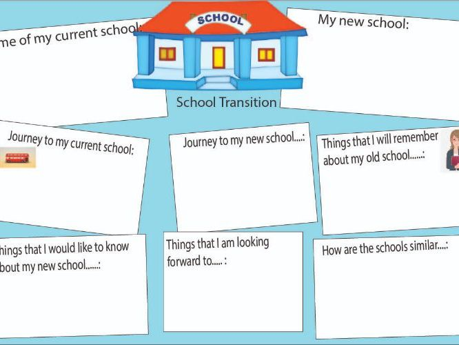 School transition resource A3