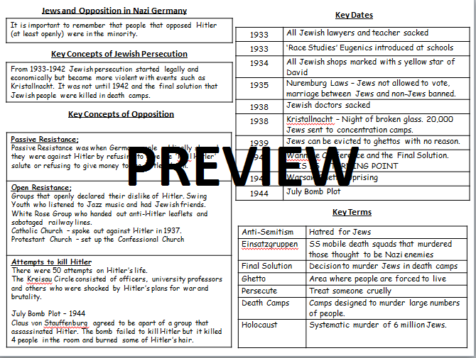 GCSE Nazi Germany Knowledge Organiser (Jewish Persecution and Opposition)