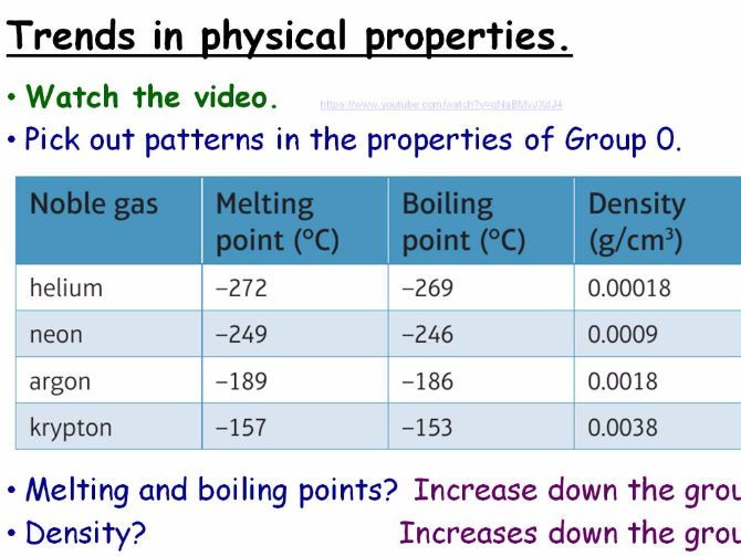 GCSE Chemistry Noble Gases (Group 0) full lesson (Edexcel 9-1 SC17d CC13d) Groups in Periodic Table
