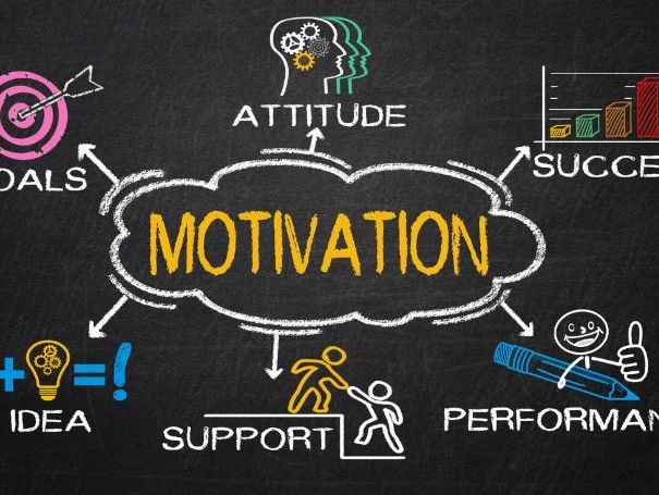 Definition of Motivation within a Business- Poster