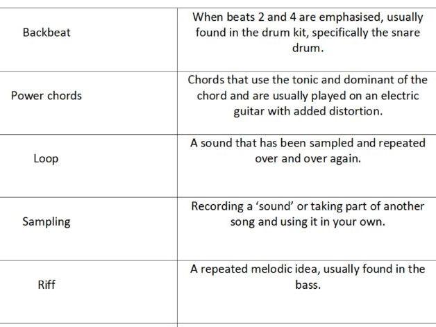 NEW GCSE 9-1 MUSIC AQA Unit 2 Card sort activity