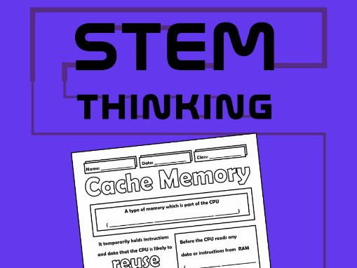 Cache Memory Computing Science Doodle Notes