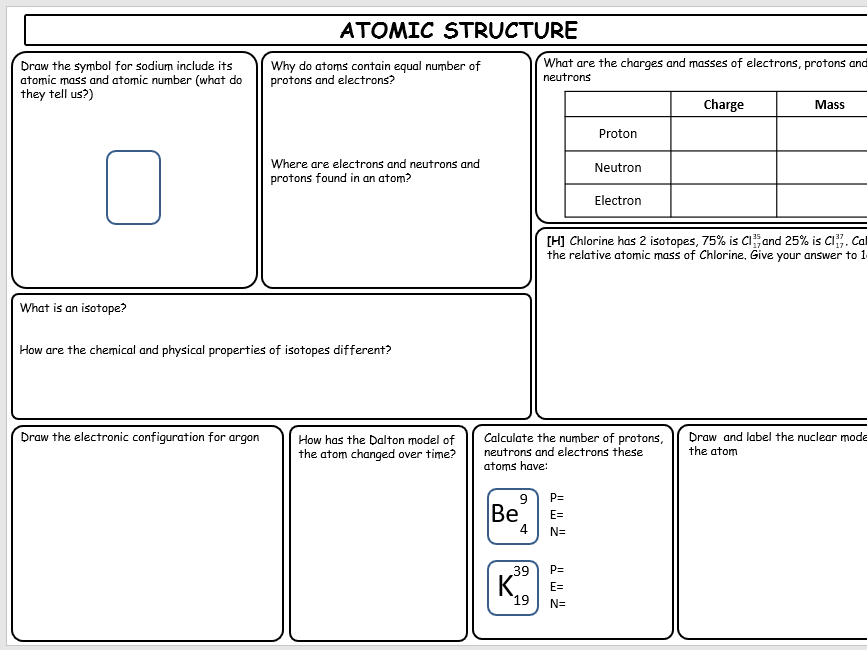 GCSE Edexcel 9-1 combined science chemistry revision sheets