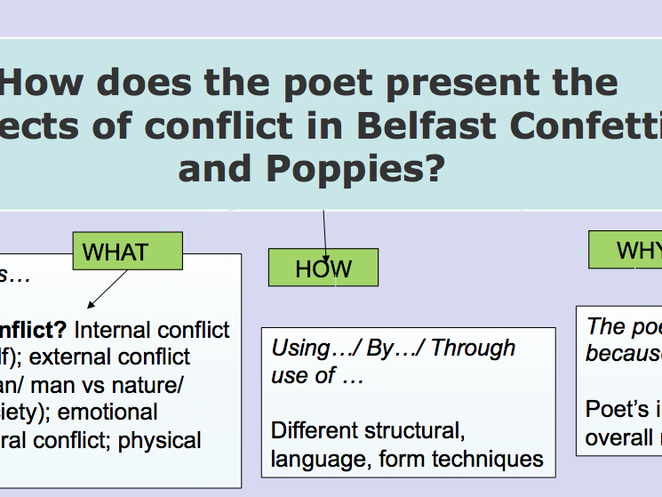 3x Full Lessons - Poppies & Belfast Confetti Comparison Lesson - Context,  Analysis & Exam Response
