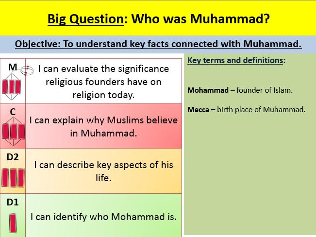 Life of Muhammad lesson